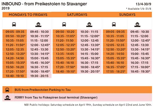 Horarios de transporte desde Preikestolen a Stavanger