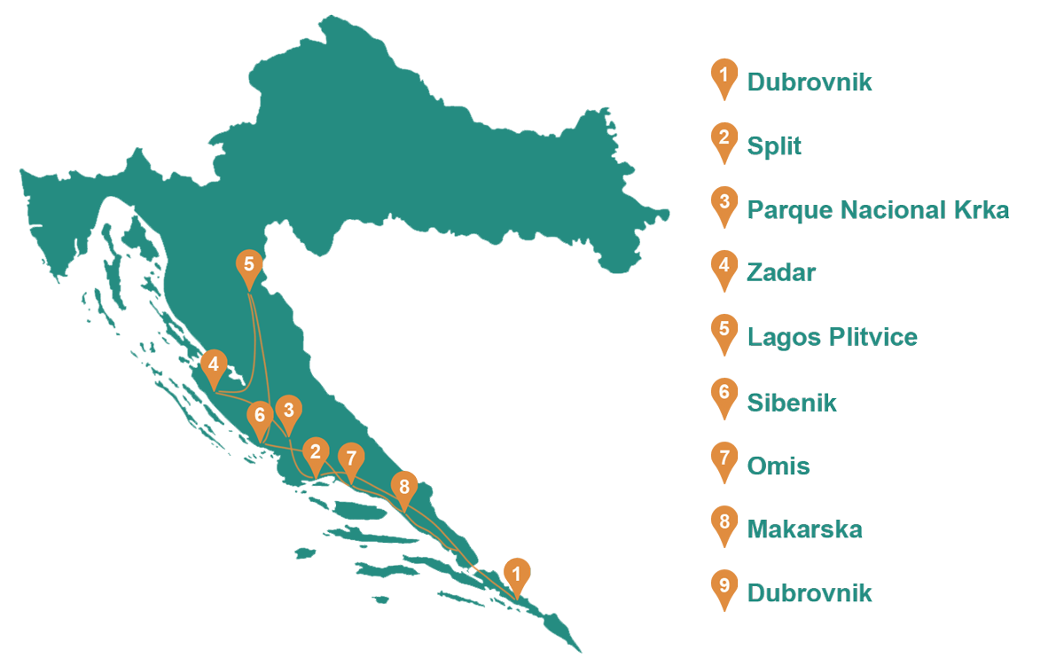 mapa itinerario croacia